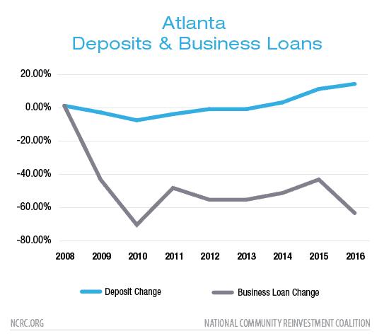 Atlanta Deposits