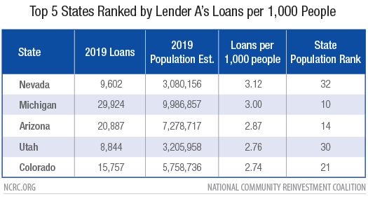 Top 5 States Ranked by Lender A's Loans per 1,000 People