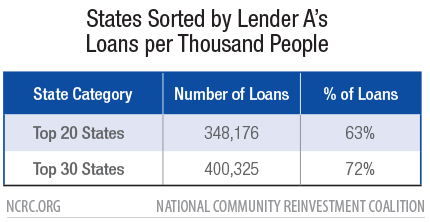 Metropolitan Areas in Michigan Ranked by Number of Lender A Loans