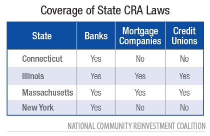Massachusetts CRA for Mortgage Companies: A Good Starting Point for Federal Policy